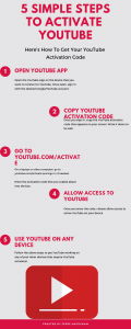 How To Activate Youtube Using Youtube.com/activate Secrets
